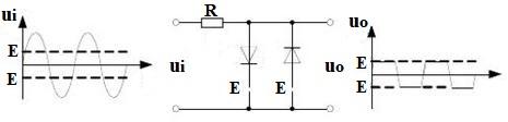 dual (combination) clipper