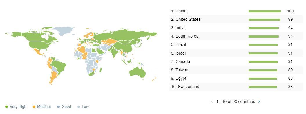 1N5819 Popularity by Region