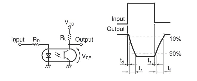 PC817 Test Circuit for Response Time