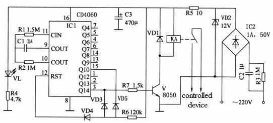 cycle timing circuit