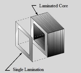 transformer core-laminated