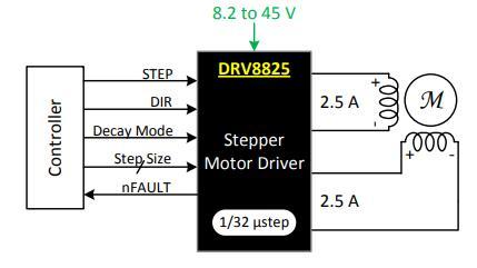 DRV8255 Schematic Diagram