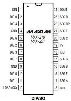 MAX7219 Pinout