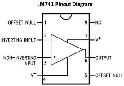 lm741 op amp pinout