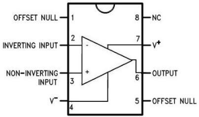 lm7324 op amp pinout
