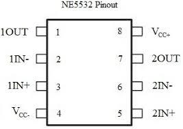 NE5532 op amp pinout