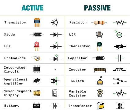 active and passive components symbols