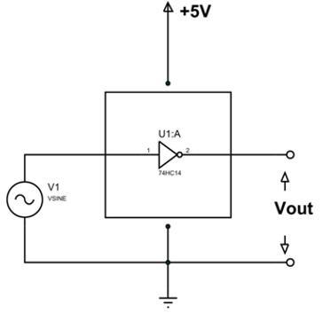 an analog signal to the 74HC14 input