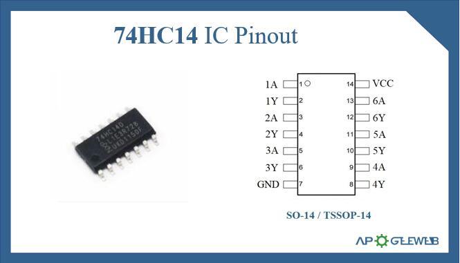 74HC14 IC Pinout