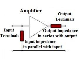 op amp impedance matching