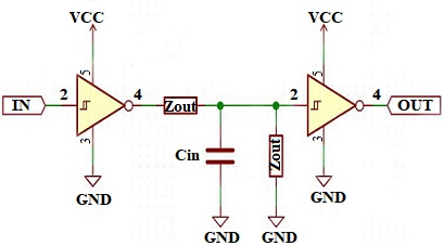 Input Impedance and Output Impedance of Amplifiers