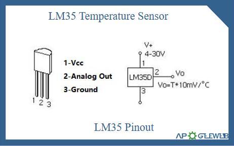 LM35 Temperature sensor pinout