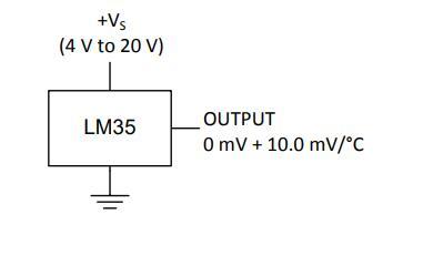 LM35 temperature measurement in form of voltage