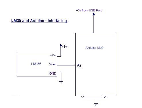 LM35 Arduino