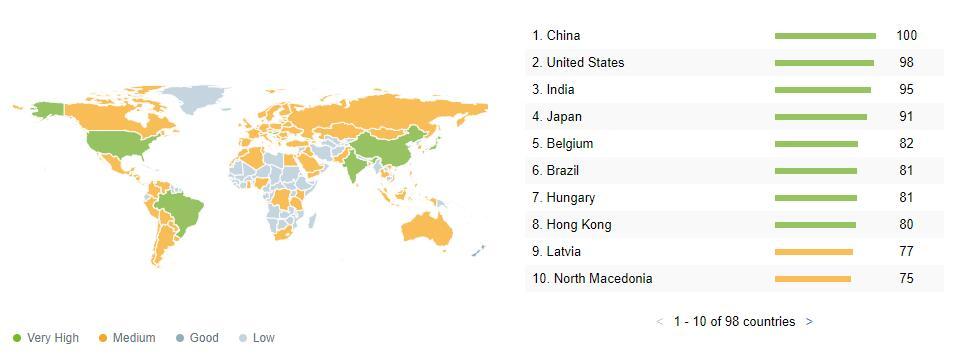 1N5822 Popularity By Region