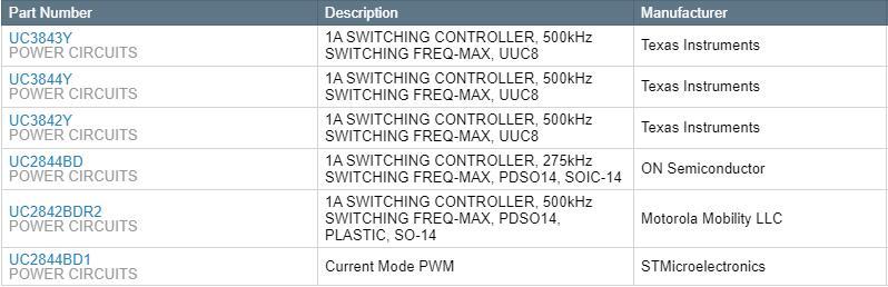 UC3845 equivalents