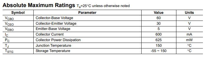 PN2222 Absolute Maximum Ratings