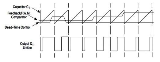 MC33060 timing diagram