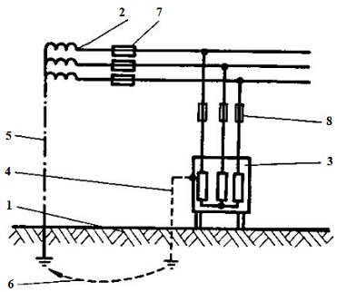 electrical earthing system installation parts