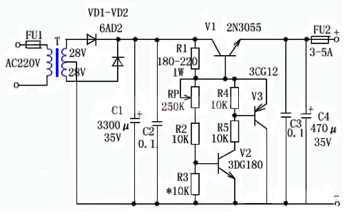 Figure 20.