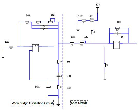 Figure 3-4 Sine Wave Signal Generator