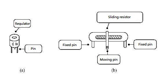 Schematic Diagram of Two Variable Resistors