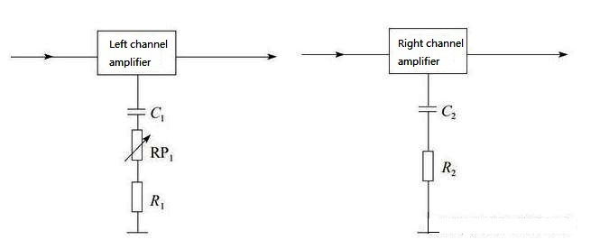 Left and Right Channel Gain Balance Adjustment Circuit in Audio Amplifier