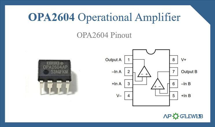 OPA2604 Pinout