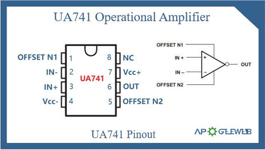 ua741 op amp pinout
