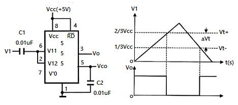 Schmitt Trigger Circuit & Work Waveform