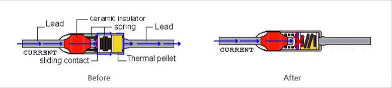 Organic Thermal Fuse