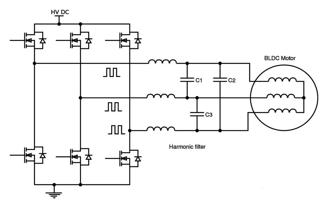 Figure 4: Film capacitors in motor driven EMC filtering.