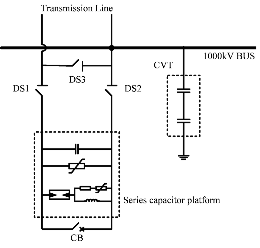 Circuit of Series Compensation Station