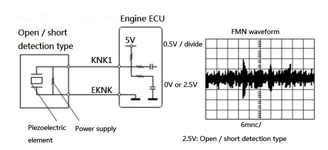 The Circuit of Knock Sensor