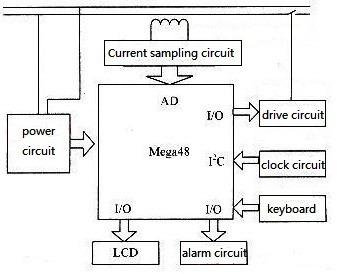 Current sampling circuit