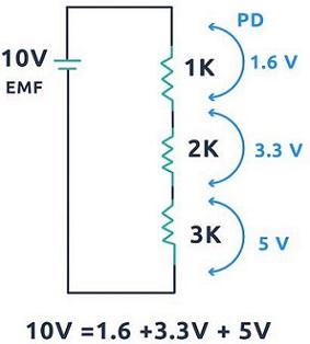 Series Voltage Circuit