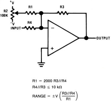 Offset Voltage Adjustment for Non-inverting Amplifiers Using Any Type of Feedback Element