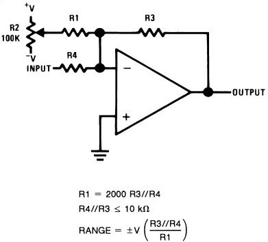 Offset Voltage Adjustment for Inverting Amplifiers Using 10kΩ Source Resistance or Less
