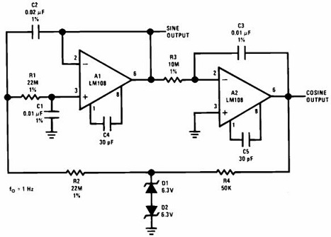 Low Frequency Sine Wave Generator with Quadrature Output