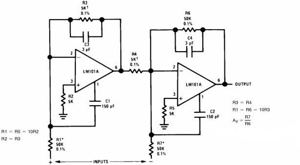 Instrumentation Amplifier with ±100V Common Mode Range