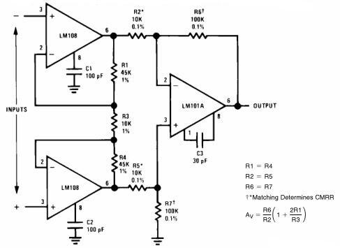 Instrumentation Amplifier with ±10V Common Mode Range