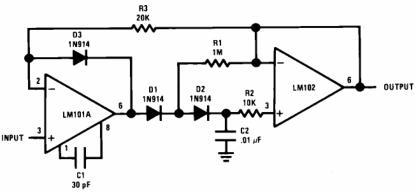 Low Drift Peak Detector