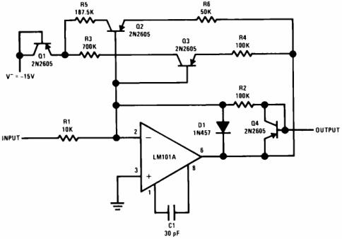 Nonlinear OP AMP with Temperature Compensated Breakpoints