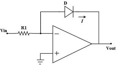 Basic Log Amplifier
