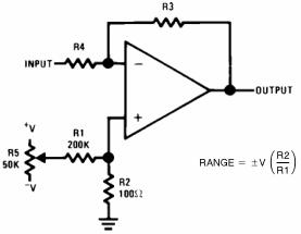 Offset Voltage Adjustment for Inverting Amplifiers Using Any Type of Feedback Element