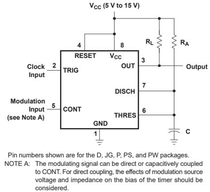 NE555 Application: Pulse-Width Modulation