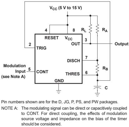 NE555 Application: Pulse-Position Modulation