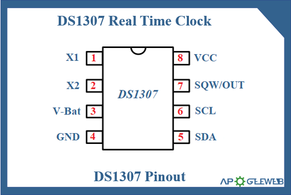 DS1307 RTC Pinout