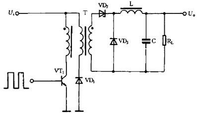 Single-ended forward switching power supply circuit