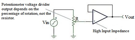 potentiometer voltage divider output depends on the percentage of rotation